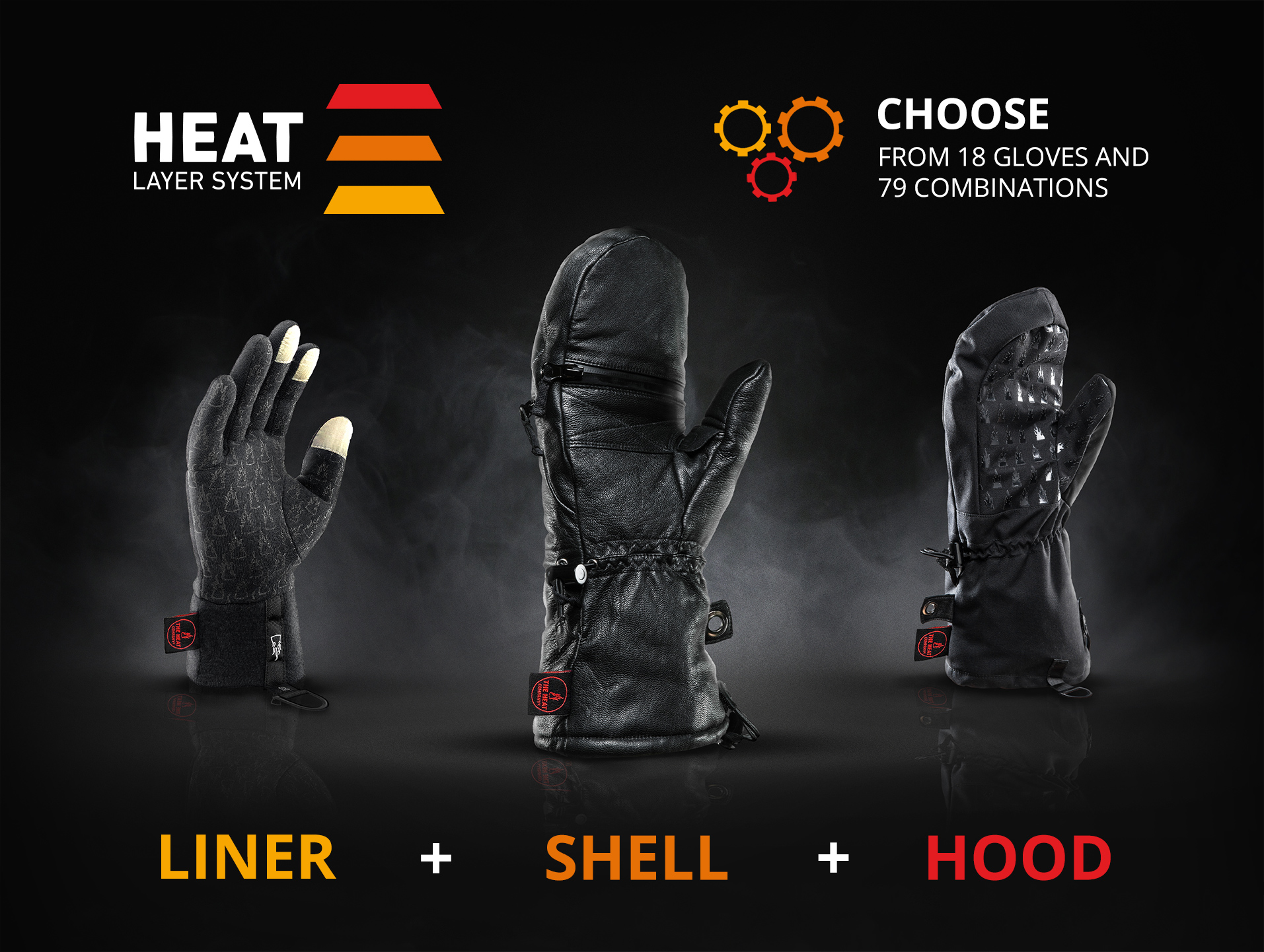 HEAT LAYER SYSTEM from THE HEAT COMPANY: Gloves Layer System for the best Photography Gloves: LINER + SHELL + POLAR HOOD